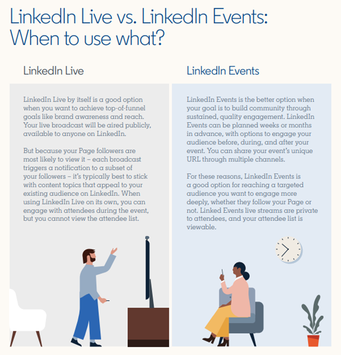 LinkedIn-Live-vs-Events